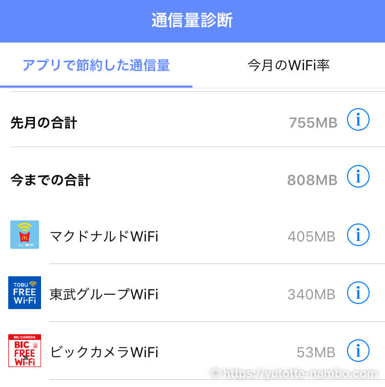 town-wifiを利用してみて